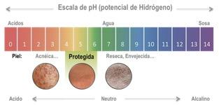 PH COSMETICA NATURAL